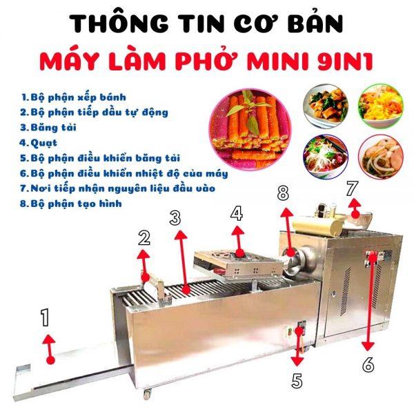 may lam pho mini 4 2